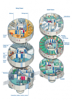 Concordia floor plan. Credits: IPEV - S. Malo