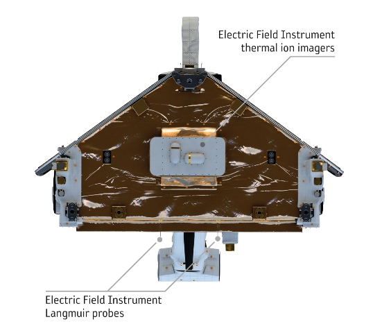 Diagram (front view) showing instruments on Swarm (ESA/ATG Medialab)