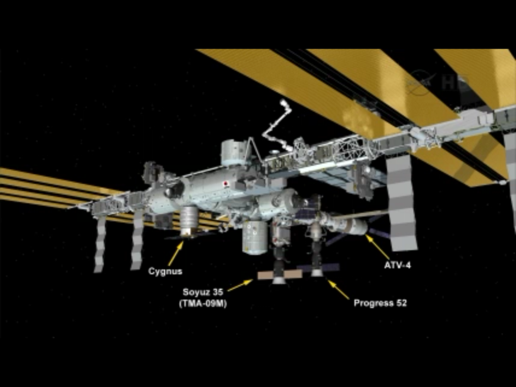 Computer model of Space Station with Cygnus attached. Credits: NASA