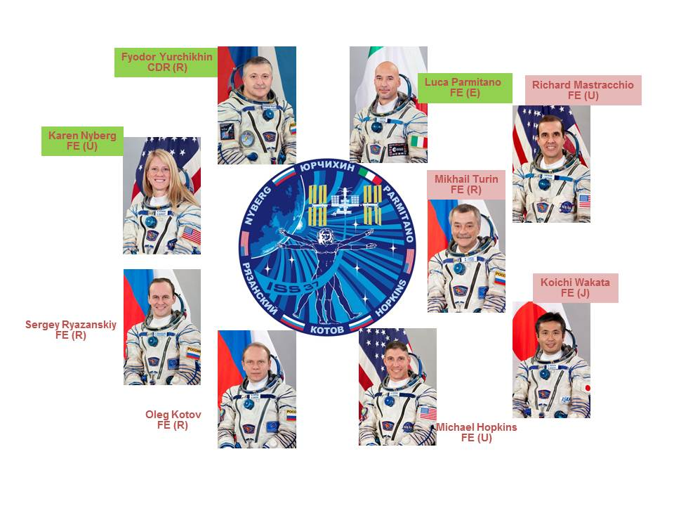 The nine astronauts on Station (top right: new crew, top left: Luca's expedition which will return on 11 November.