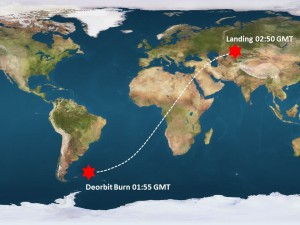 Soyuz 35S Landing Groundtrack