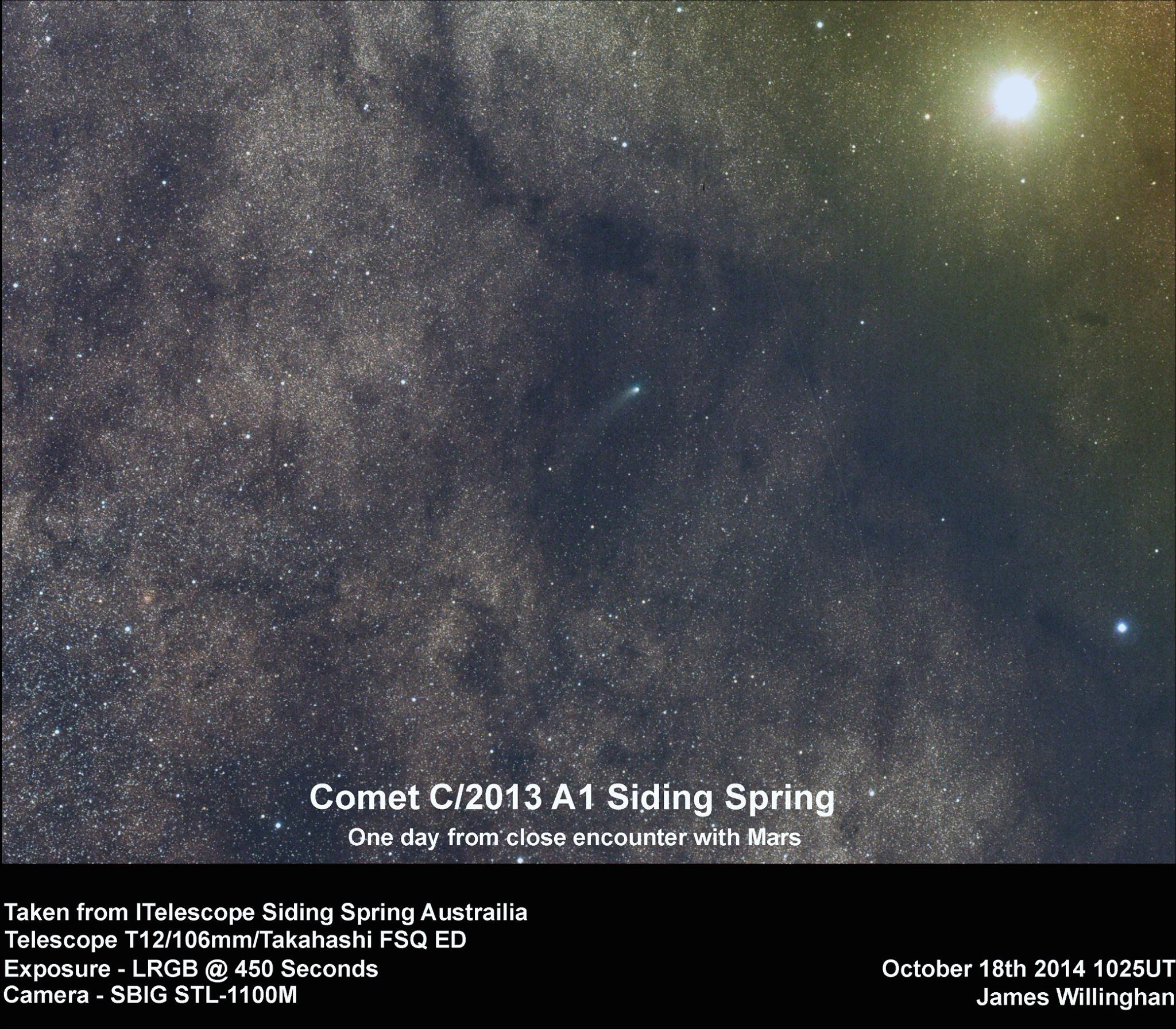 Comet Siding Spring and Mars seen one day prior to the comet's closest approach on 19 Oct 2014 at 18:27UTC. Image acquired from iTelescope Siding Spring, Australia. Credit: James Willinghan