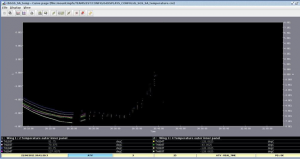 ATV2 Solar Array temperature during reentry