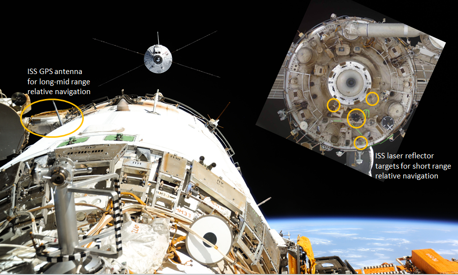 Illustration of cooperative navigation performed between ATV and Station during ATV-4 final approach