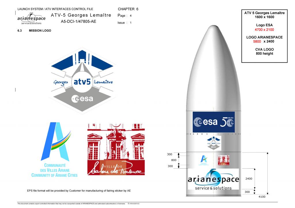 Credits: ESA/CNES/Arianespace