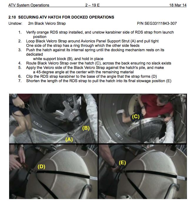 ATV5 ODF Hatch Fix extract