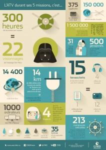ATV infographic