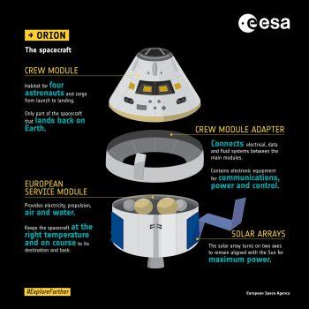 The spacecraft. Credits: ESA