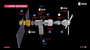 Concept Gateway elements. Credits: ESA