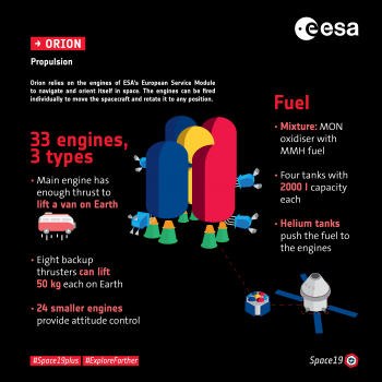 Orion propulstion. Credits: ESA