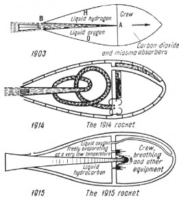 Tsiolkovsky technical drawing