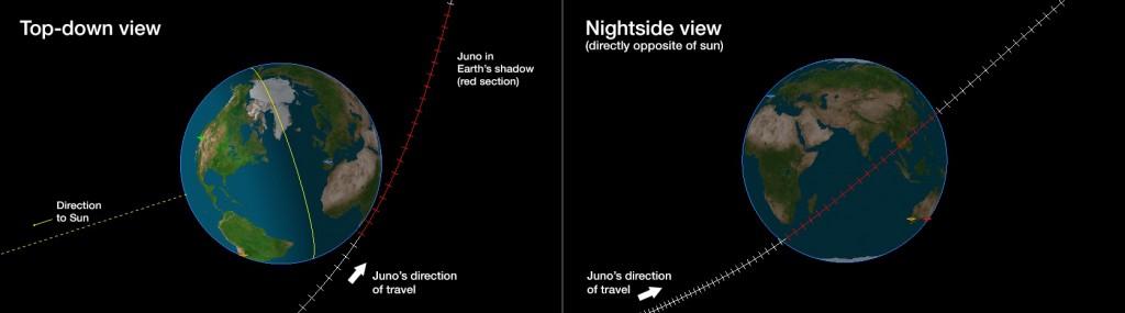 Views of Juno flyby
