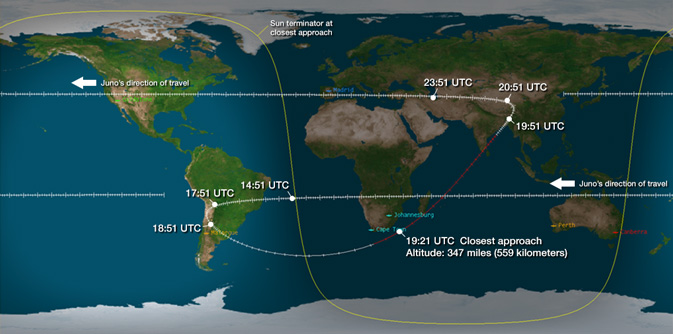 Juno ground track during Earth flyby 9 October 2013