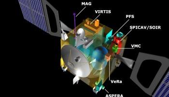 Cutaway diagram of VEX instruments