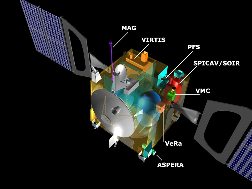 esa venus express spacecraft - photo #17