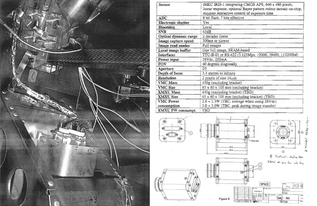 VMC camera specs from the user manual