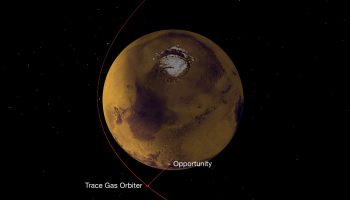 Strengthening the Mars Telecommunications Network credit: NASA/JPL-Caltech/ESA