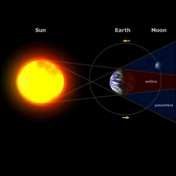 Penumbral lunar eclipse Credit: ESA