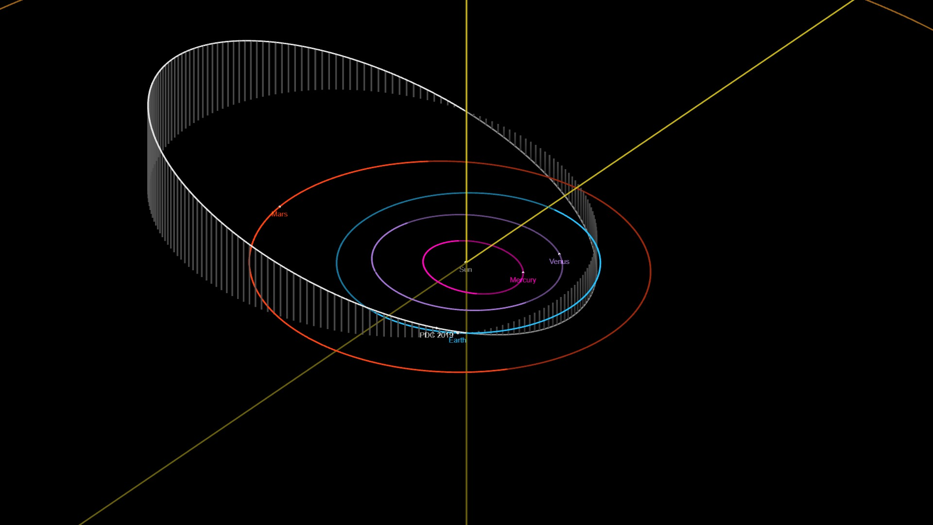 Rolling coverage: Brace for hypothetical asteroid impact – Rocket