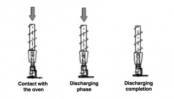 How SD2's drill and delivery system works