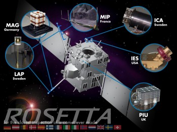 The Rosetta Plasma Consortium consists of five sensors: the Ion Composition Analyser (ICA), Ion and electron sensor (IES), Langmuir Probe (LAP), Fluxgate Magnetometer (MAG) and the Mutual Impedance Probe (MIP), as well as a joint Plasma Interface Unit (PIU) acting as instrument control, spacecraft interface and power management unit. Credits: STFC / Imperial College London