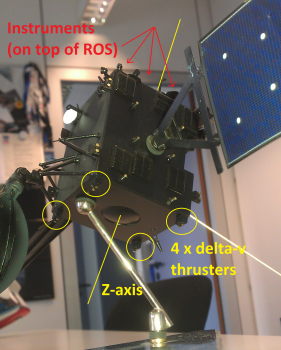 Rosetta delta-v thrusters as seen on our rather beat-up spacecraft model here at ESOC