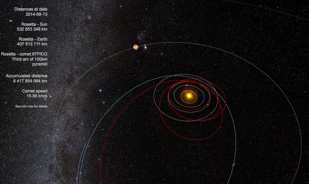"Screen shot from ""Where is Rosetta?"" interactive tool. Click image to visit tool."
