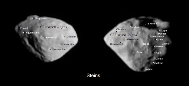 Asteroid (2867) Steins feature names Credit: ESA/ 2012 MPS for OSIRIS Team MPS/UPD/LAM/IAA/RSSD/INTA/UPM/DASP/IDA