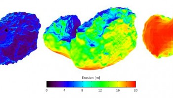 According to recent model calculations, the southern half of Comet 67P/C-G (right image)  could lose a dust layer of up to 20 metres during one orbit. Due to the seasonal cycle of the comet, the northern half (left and centre images) is much less subject to erosion.  Credits: ESA/Rosetta/MPS for OSIRIS Team MPS/UPD/LAM/IAA/SSO/INTA/UPM/DASP/IDA