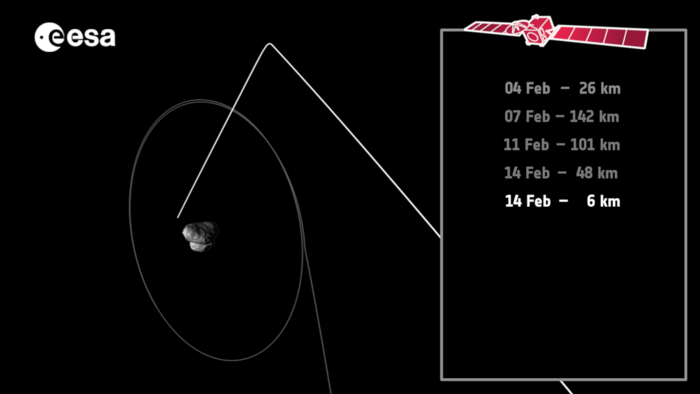 Rosetta's closest approach during 14 February flyby. Credits: ESA