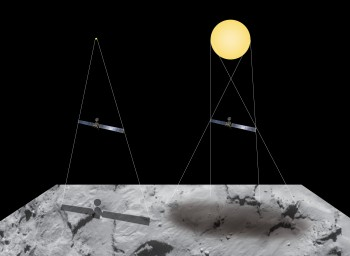 Graphic to illustrate the difference between how a sharp shadow is generated by a point source (left) and a fuzzy shadow by a diffuse source (right). Credits: Spacecraft: ESA/ATG medialab. Comet background: ESA/Rosetta/NAVCAM – CC BY-SA IGO 3.0