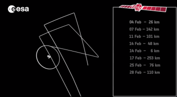 Rosetta's recent flyby trajectories at Comet 67P/C-G.