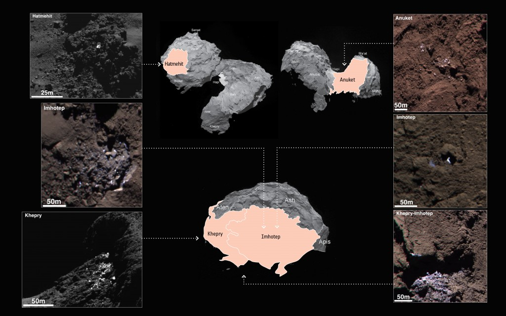 Examples of six different bright patches identified on the surface of Comet 67P/Churyumov-Gerasimenko in OSIRIS narrow-angle camera images acquired in September 2014. The insets point to the broad regions in which they were discovered (not to specific locations). In total, 120 bright regions, including clusters of bright features, isolated features and individual boulders, were identified in images acquired during September 2014 when the spacecraft was between 20-50 km from the comet centre. On the left hand side of the image a boulder with icy patches in Hatmehit (top) a cluster of icy features in Imhotep (middle) and a cluster in Khepry is presented; on the right hand side a cluster in Anuket (top), a bright feature in Imhotep and a cluster close to the Khepry-Imhotep boundary is shown. The false colour images are red-green-blue composites assembled from monochrome images taken at different times and have been stretched and slightly saturated to emphasis the contrasts of colour such that dark terrains appear redder and bright regions appear significantly bluer compared with what the human eye would normally see. This imaging technique allows scientists to determine more about the nature of the material; in this case the bluer colour indicates the presence of ice. Credits: ESA/Rosetta/MPS for OSIRIS Team MPS/UPD/LAM/IAA/SSO/INTA/UPM/DASP/IDA