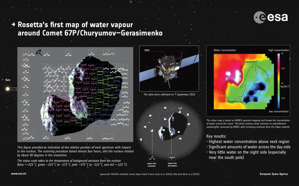 Rosettas kortlægning af vandi kmet-komaen