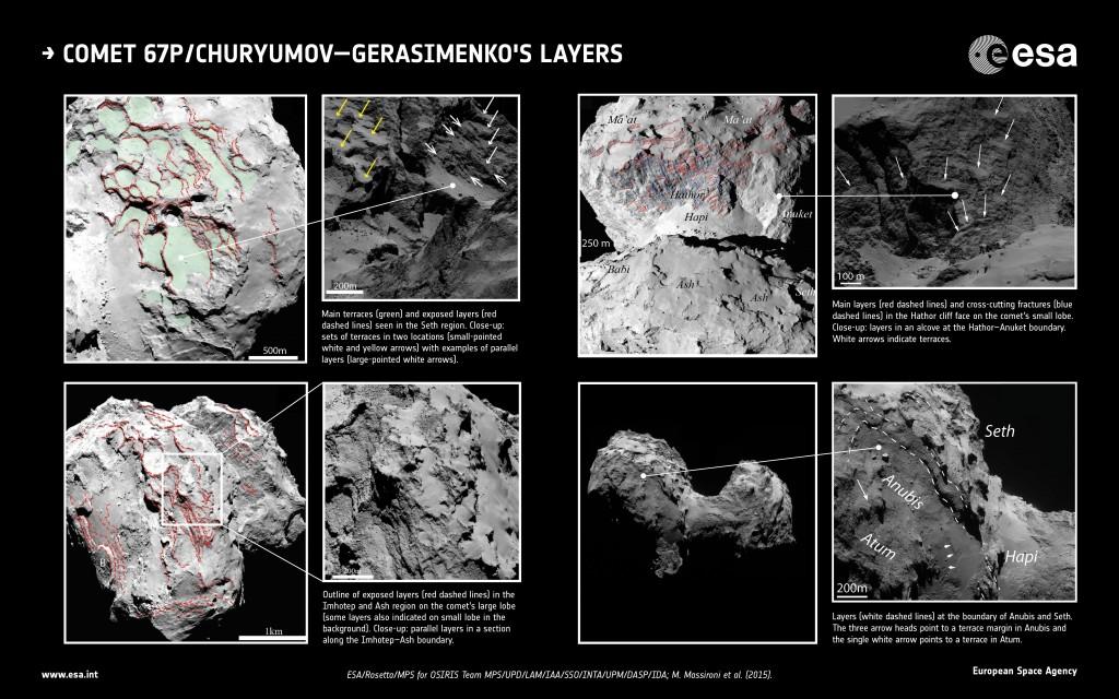 ESA_Rosetta_OSIRIS_CometLayers