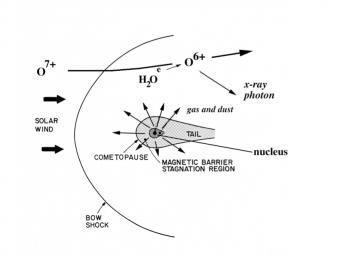 Illustration_Magnetosphere_Comet