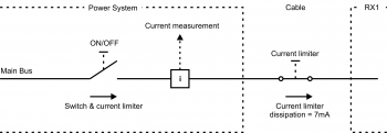 Schematic of the switch of RX in the power system and the additional current limiter in the cable to the unit. Credit: Philae Consortium/DLR/LCC