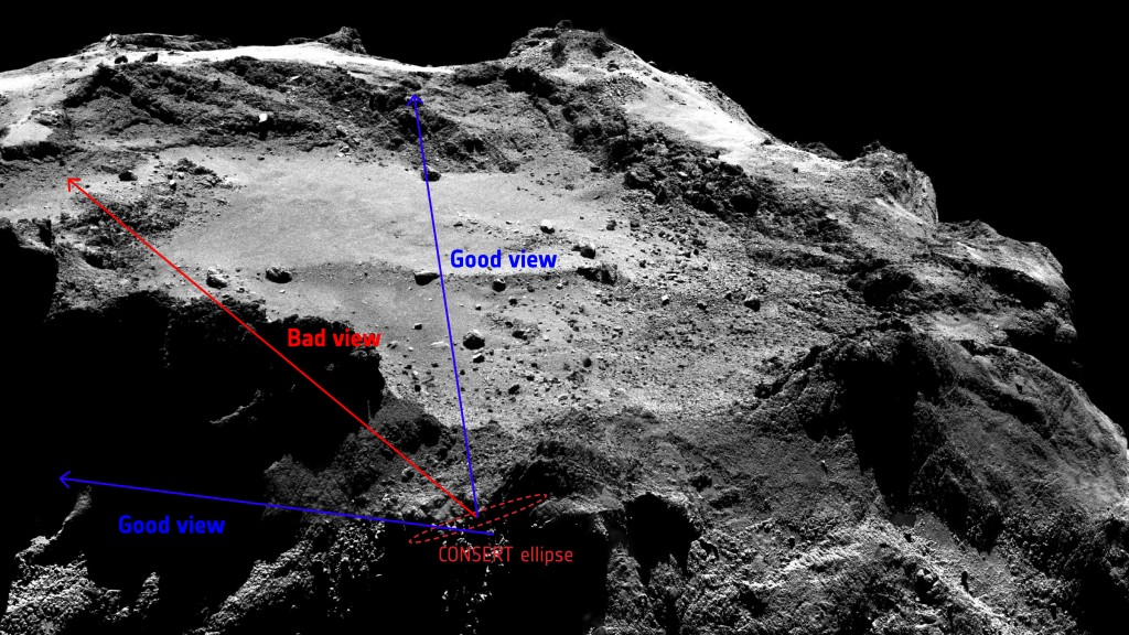 "NAVCAM image with annotations made during a telecon to understand the communication difficulties. The ""good view"" and ""bad view"" annotations refer to geometry conditions where communication is possible and not. Credit: ESA/Rosetta/NAVCAM – CC BY-SA IGO 3.0"
