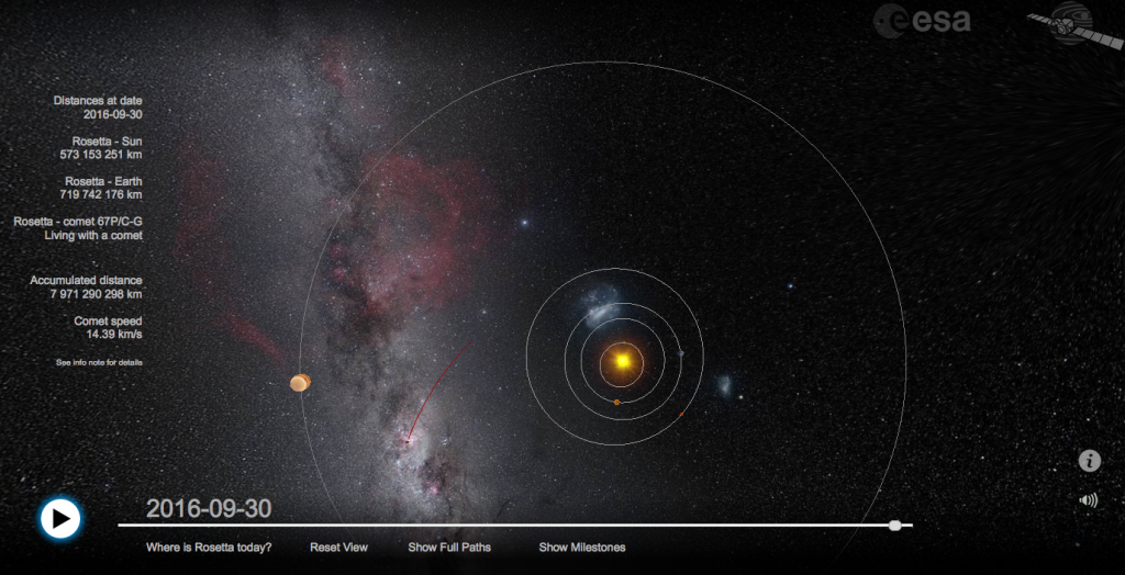 """Rosetta will be a long way from home by September 2016. Click to visit our """"Where is Rosetta?"""" interactive tool."""