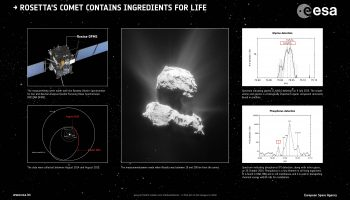 ESA_Rosetta_Rosina_LifeIngredients