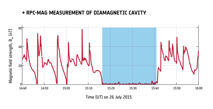 discovery_of_diamagnetic_cavity_node_full_image_2
