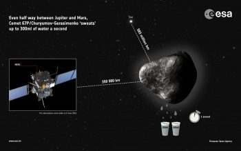MIRO's first detection of water vapour was made before we even knew what the comet looked like!