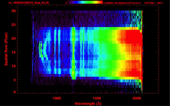 Final spectra from Alice, showing the reflectance of the surface at close range with ~3m resolution. Image courtesy A. Stern/J. Parker.