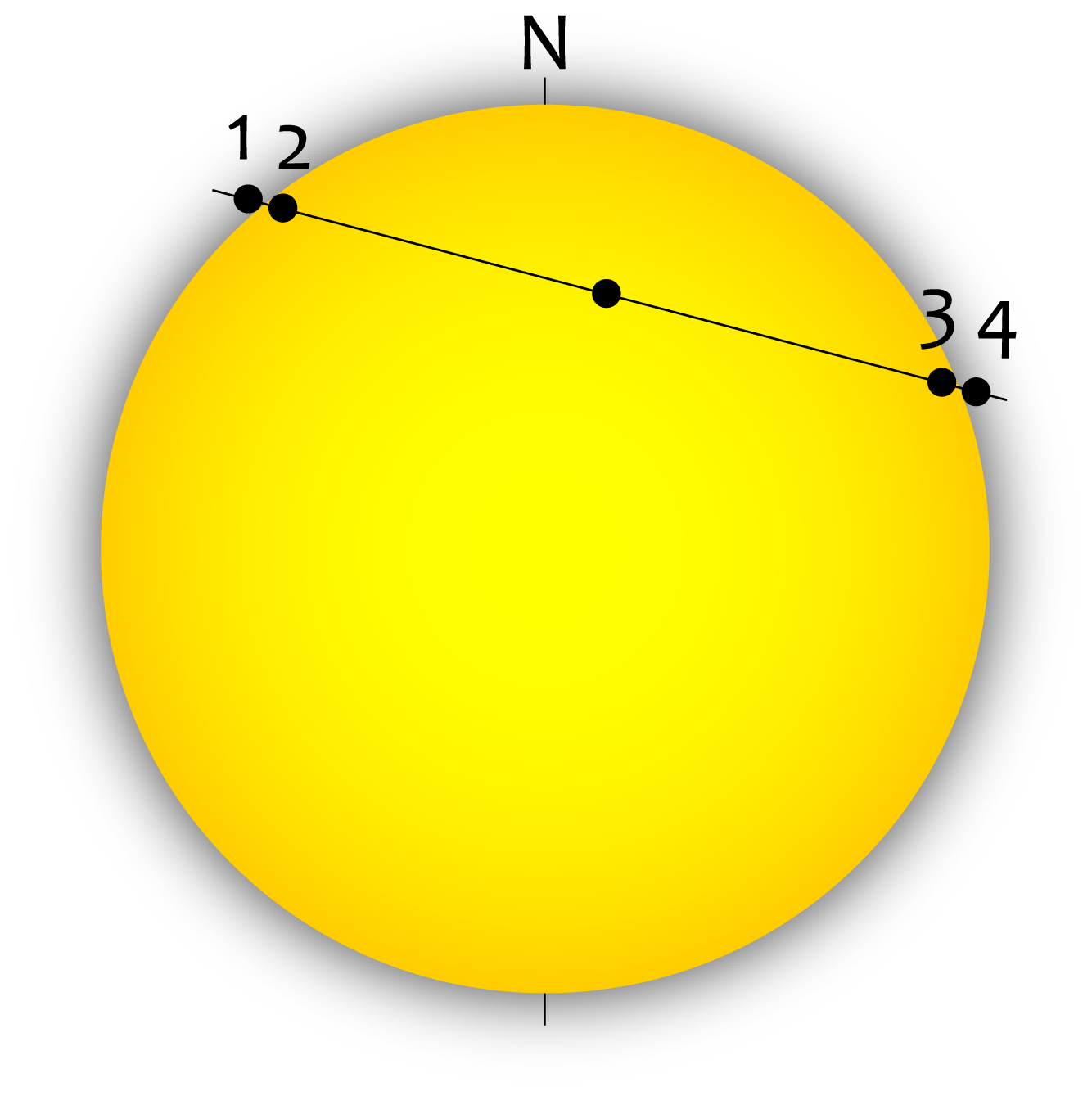 Key phases during a transit of a planet across the face of the Sun are often referred to as 1st, 2nd, 3rd and 4th contact. Credit: Michael Zeiler, eclipse-maps.com